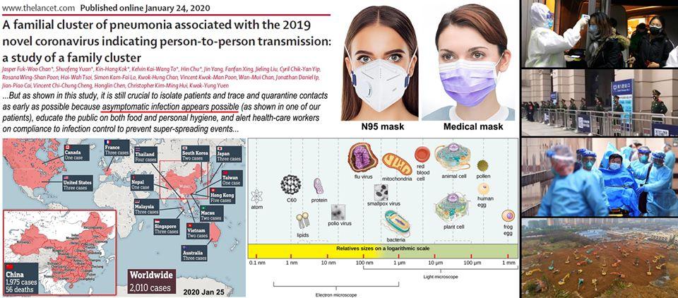Các tin đồn liên quan đến 2019-nCoV (Novel CoronaVirus)